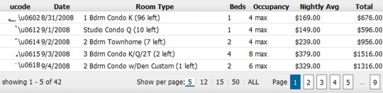 Animated Sortable Data Table jQuery plugin