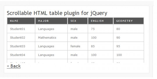 Scrollable HTML table plugin for jQuery